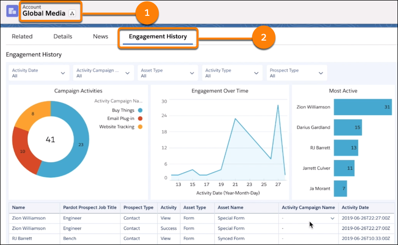 Add the Engagement History Dashboard to the Account record tab