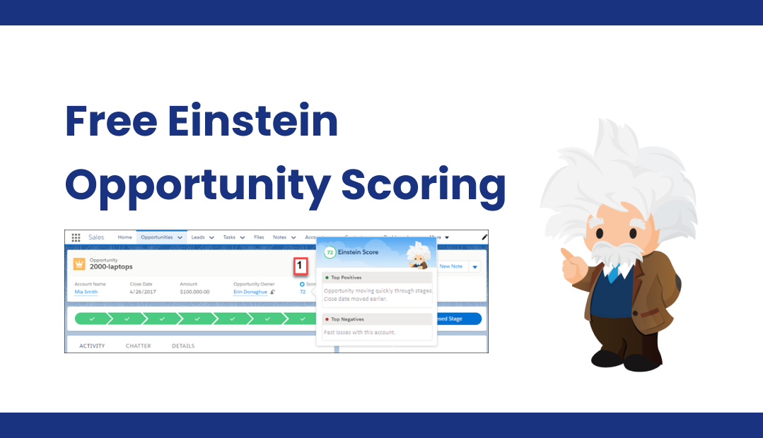 What is Salesforce Einstein Opportunity Scoring?